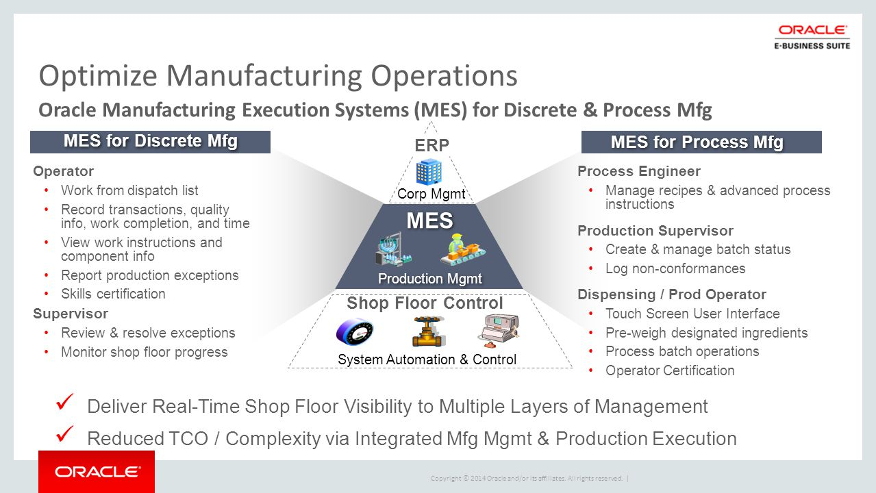Analytics Driven Manufacturing Ppt Download