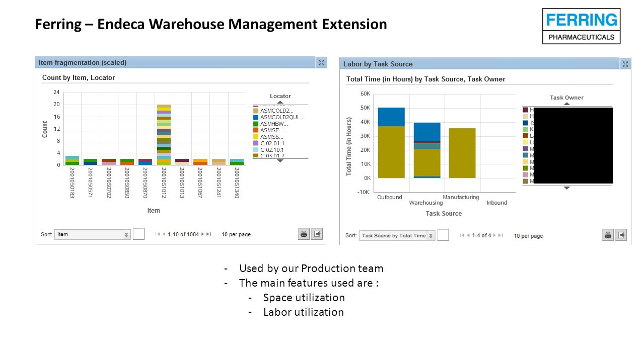 Ppt Space Management Classroom Utilization Data Warehouse