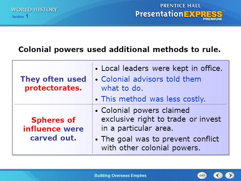 Colonial powers used additional methods to rule.