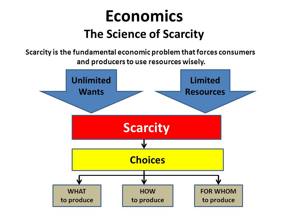 an essay on economic scarcity 221 name two other sciences that economics is linked to  from scarce  resources ✓ and how these goods and services are  structure of essay.