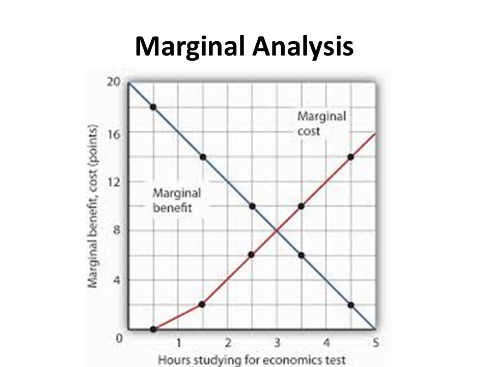 marginal utility analysis human resource Hta 101: v economic analysis methods marginal cost analysis may reveal that, beyond a certain level of spending the relevance of cost-utility analysis for resource allocation depends, at least in part, on how health care is organized and financed.