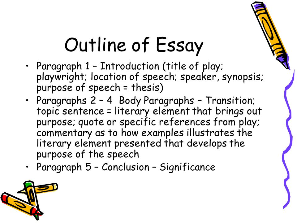 Health Essay Thesis Speech Analysis Thesis Generator For Essay also English Essay Writing Examples Thesis Speech Analysis  Essay Sample  Kltermpaperiioyzulkarneyninfo English Literature Essays