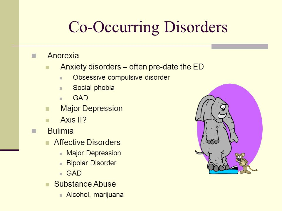 Eating Disorders: A CBT Approach - ppt download