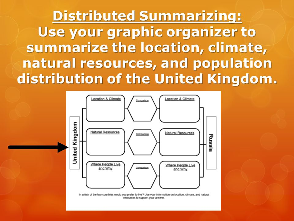 Distributed Summarizing: Use your graphic organizer to summarize the location, climate, natural resources, and population distribution of the United Kingdom.