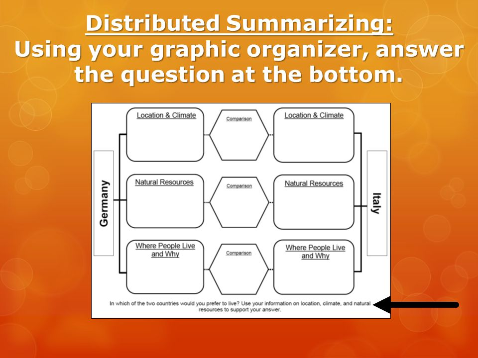 Distributed Summarizing: Using your graphic organizer, answer the question at the bottom.