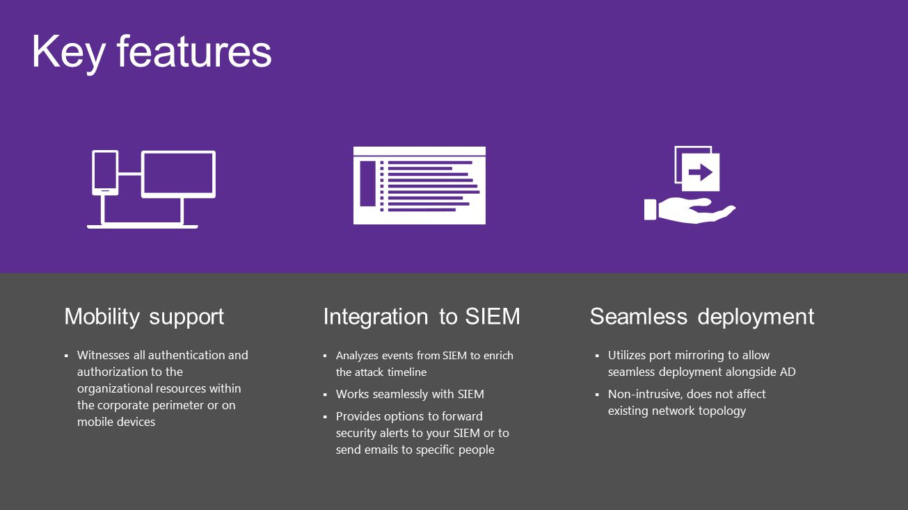 Microsoft ignite 162017 454 pm ppt video online download key features mobility support integration to siem seamless deployment malvernweather Gallery
