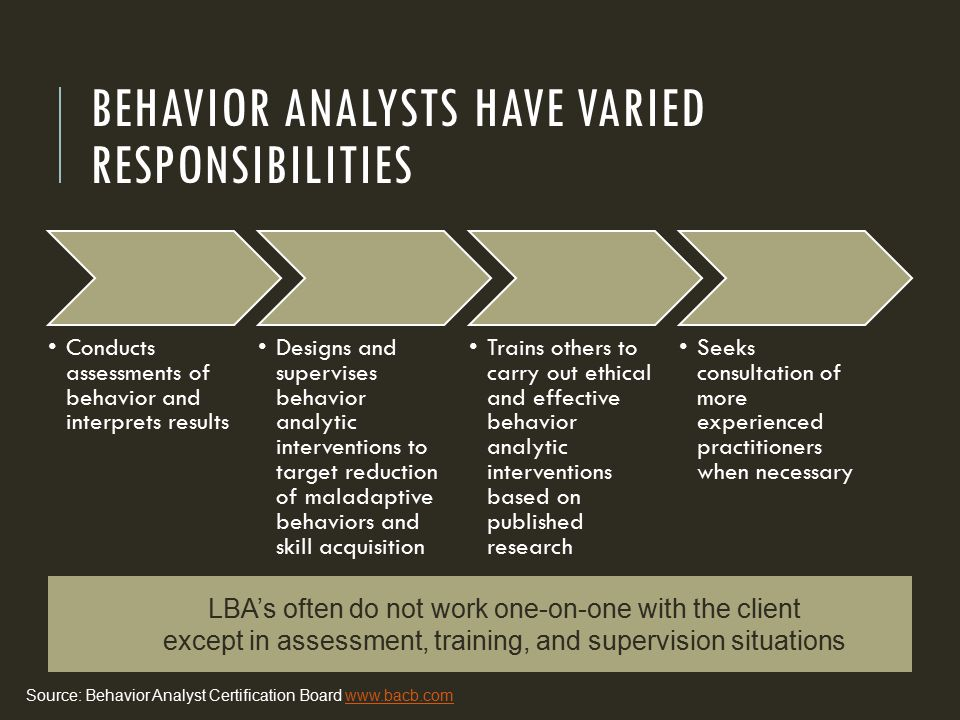 behavior and analytic skills Coverageofthebehavior(analyst(certification(board(fourth bycooper,heron,andheward'sapplied'behavior'analysis interventionsarebehavioranalyticin.