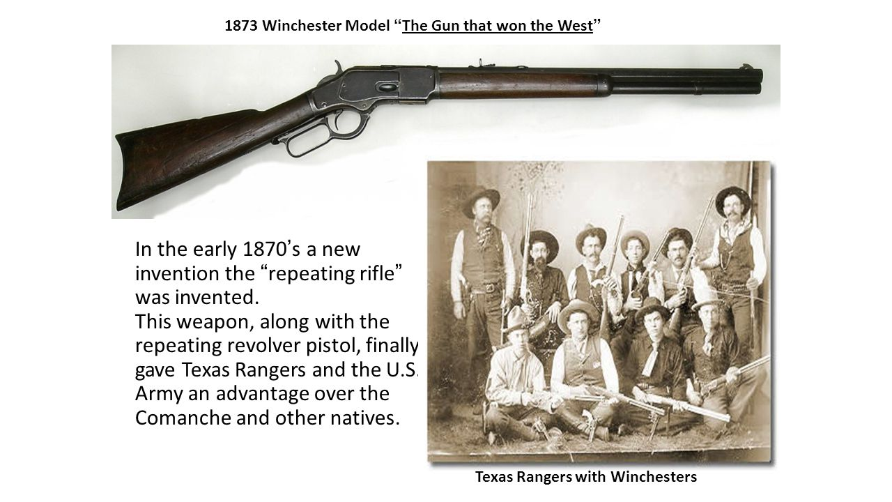 1873 Winchester Model The Gun that won the West