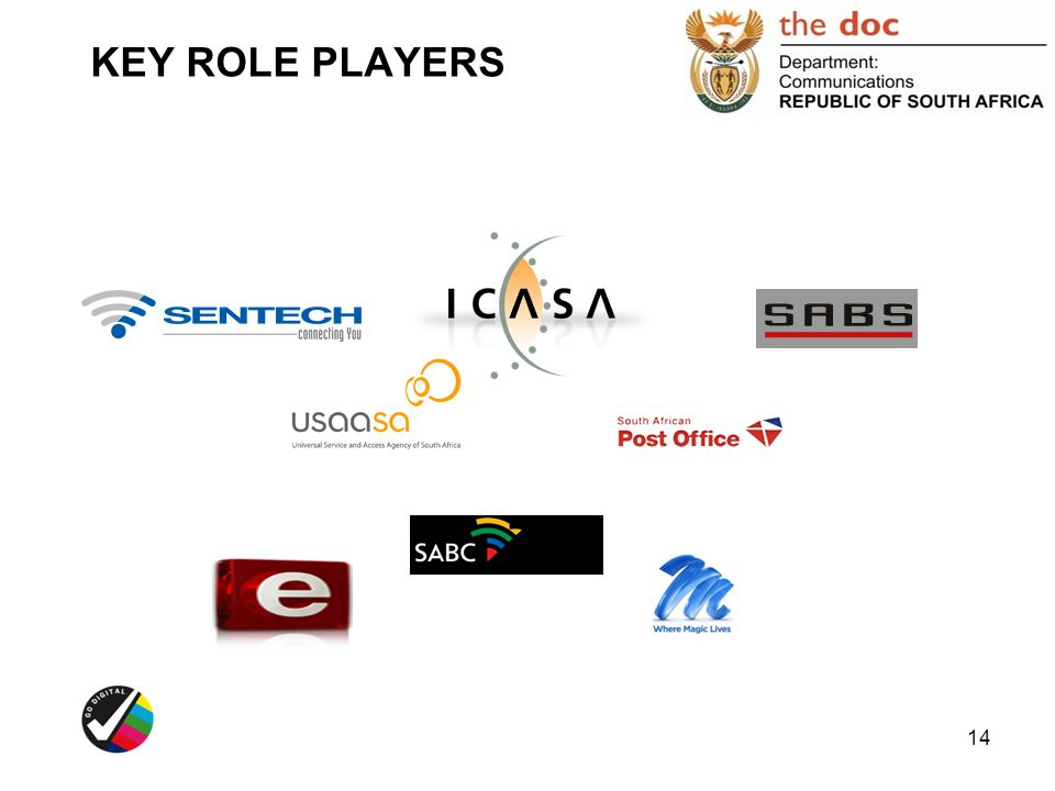 KEY ROLE PLAYERS