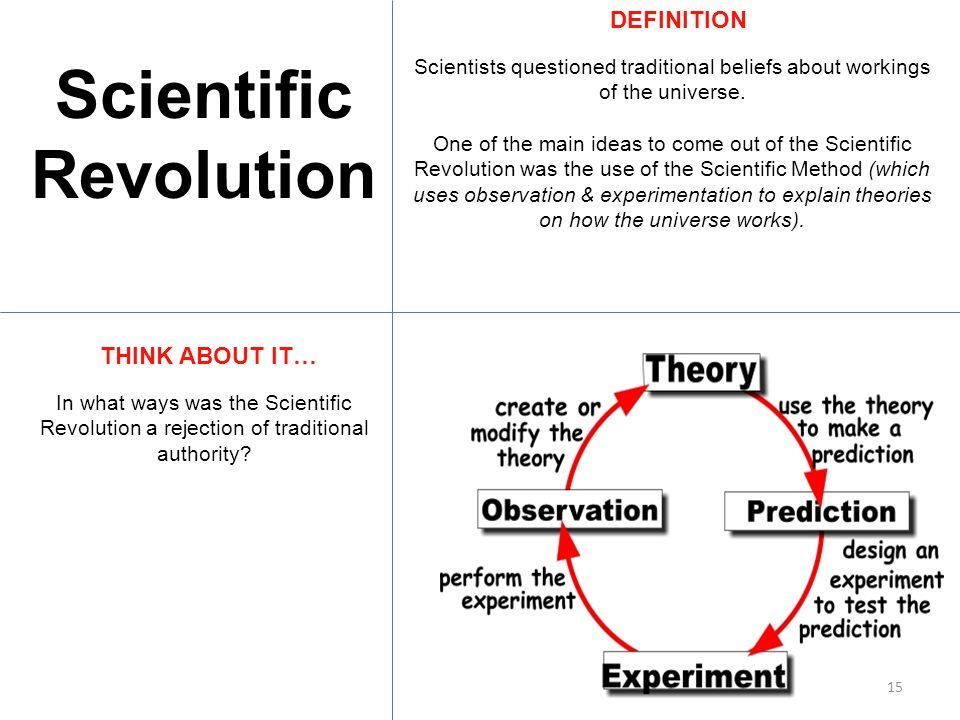 What were the causes and effects on the Scientific Revolution?
