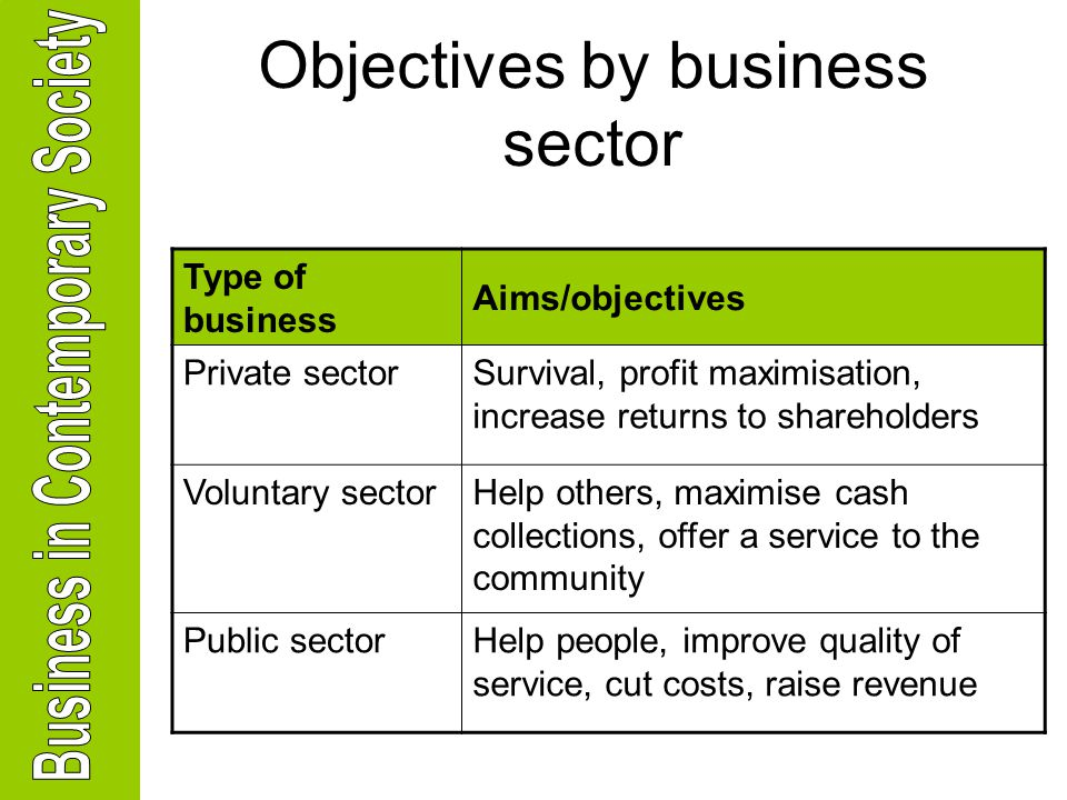 public and voluntary sector aims and objectives