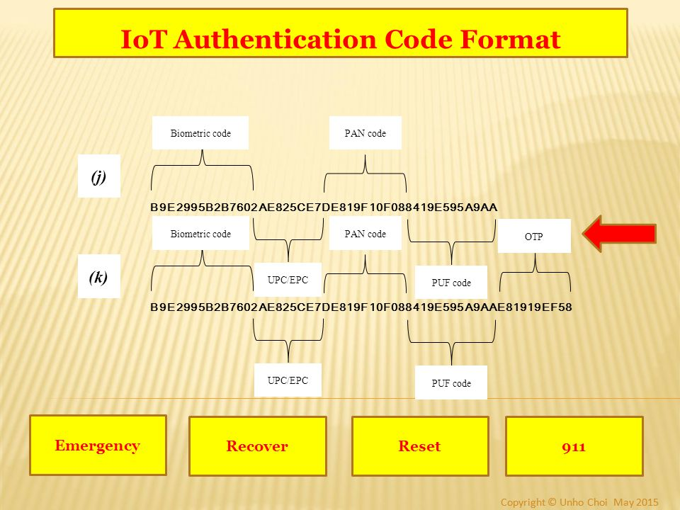 Puf Iot Security : Pki itu for on line off ppt video online
