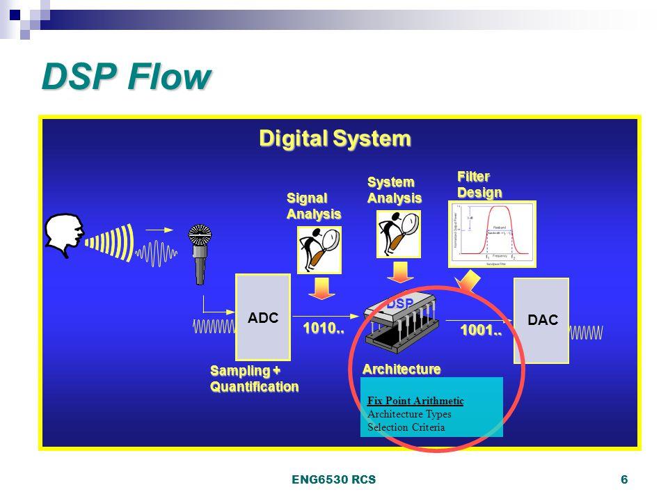 digital signal processing using fpgas ppt download. Black Bedroom Furniture Sets. Home Design Ideas
