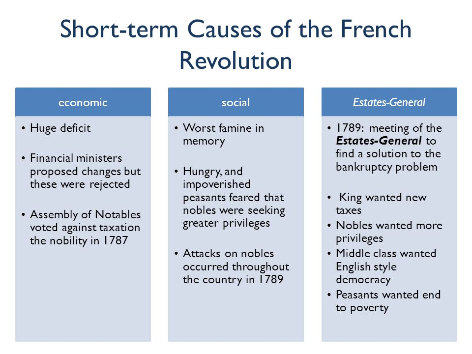 reasons for the french revolution essays In this lesson, we explore the social, economic, and political conditions in late 18th-century france, out of which the french revolution exploded in 1789.