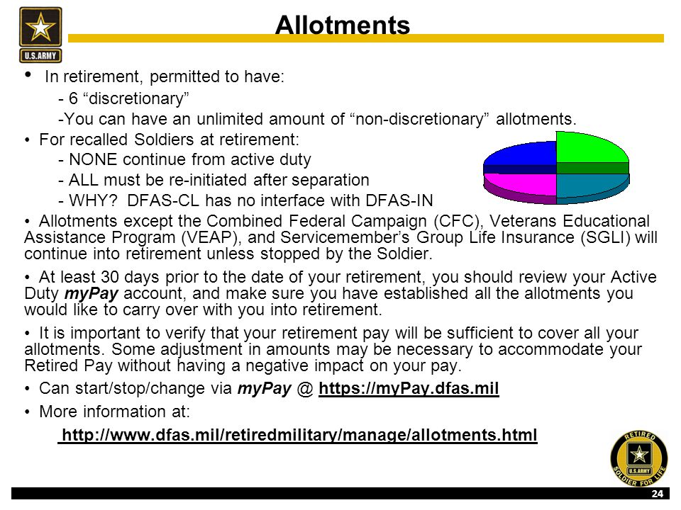 Department of the Army Pre-Retirement Briefing - ppt download