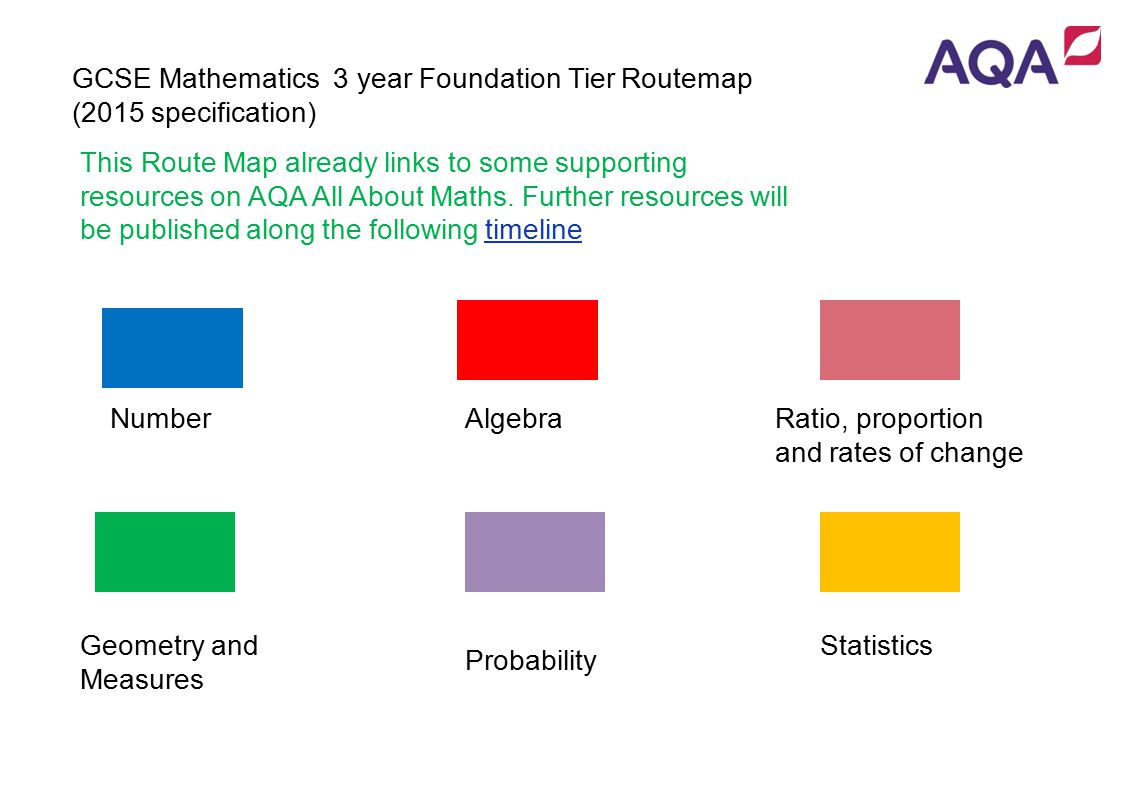 Gcse Mathematics 3 Year Foundation Tier Routemap (2015 Specification)