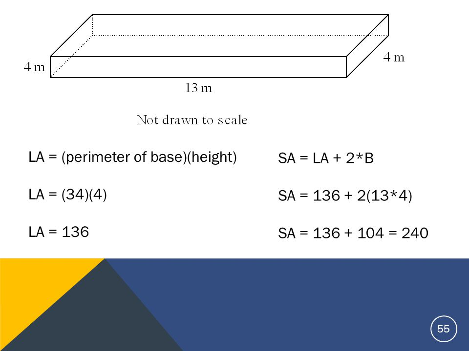 how to find perimeter of base