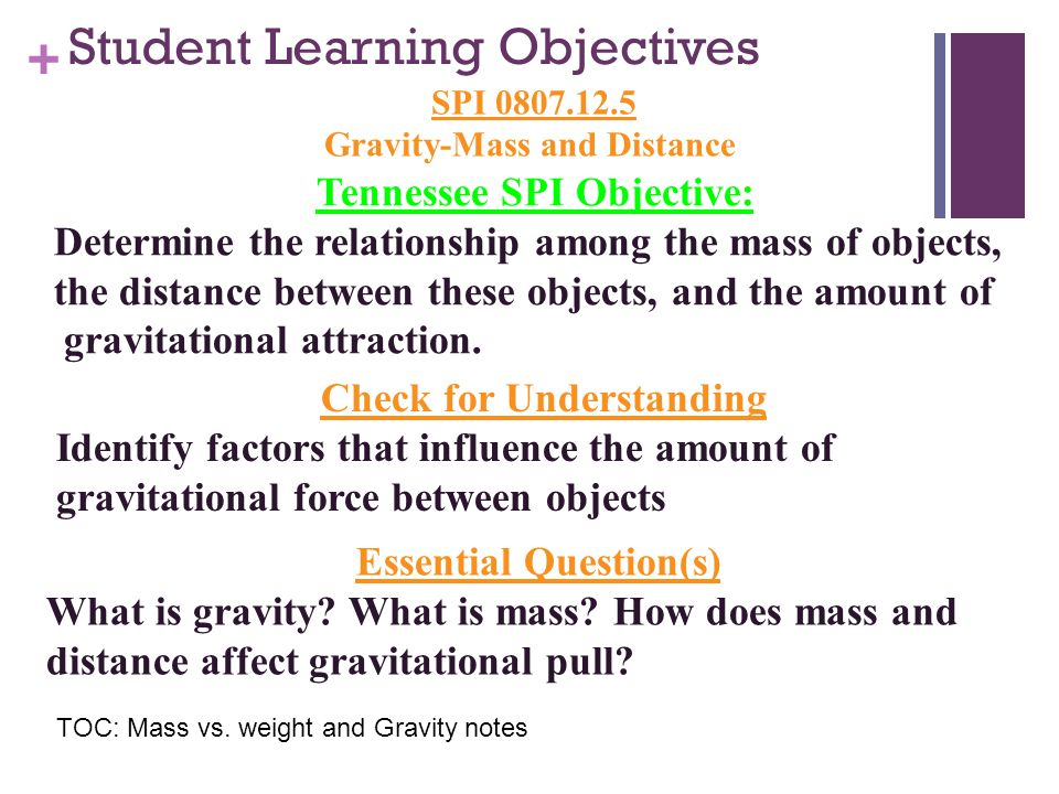 relationship among mass weight and force of gravity