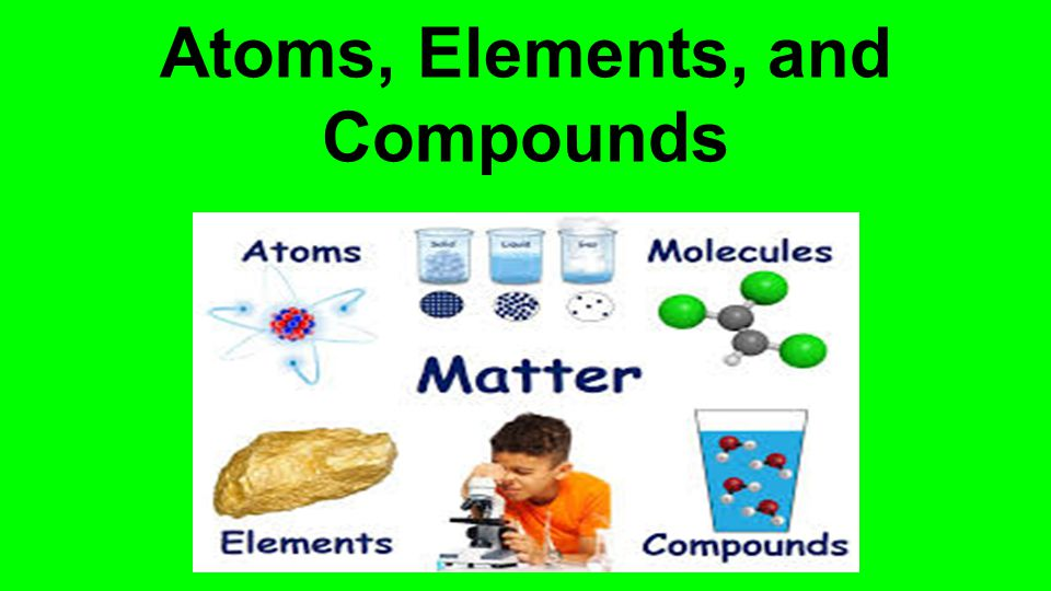 atoms elements and compounds What is the difference between an atom and an element how are molecules  different from atoms i am often asked these questions in my sessions over and.