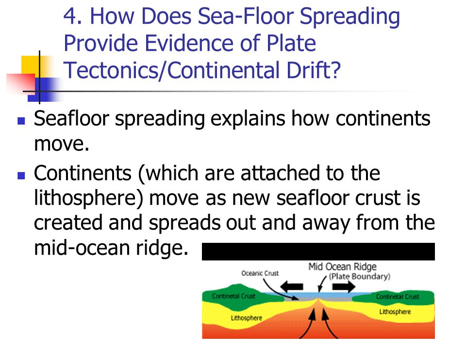 Sea floor spreading learning target ppt video online for 10 facts about sea floor spreading