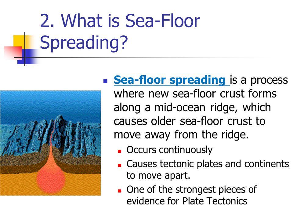 What Is Sea Floor Spreading