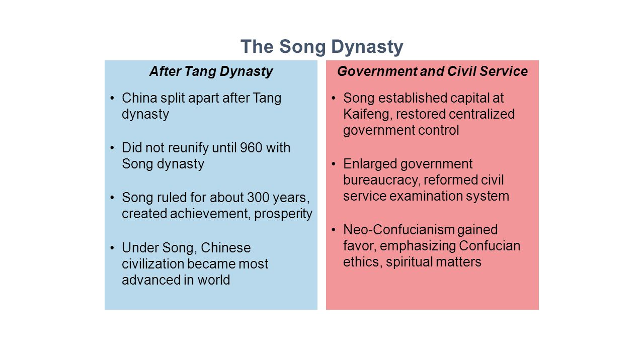 Ancient China Civil Service : Ancient china s river valley civilizations built the