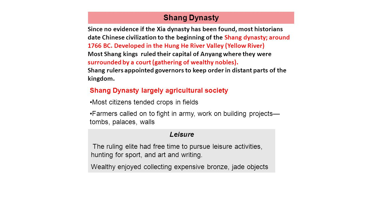 writing and record keeping in shang dynasty pictures