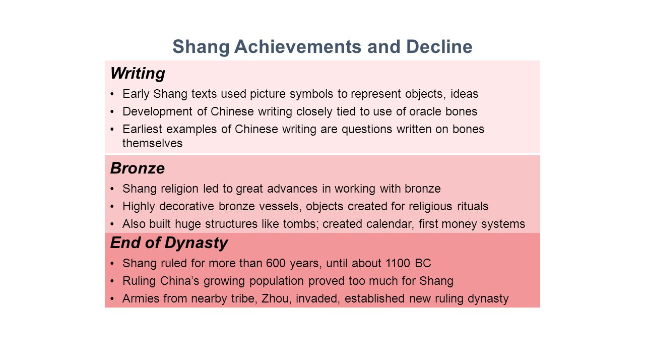 Ancient china chinas river valley civilizations built the 8 shang achievements and decline buycottarizona Choice Image