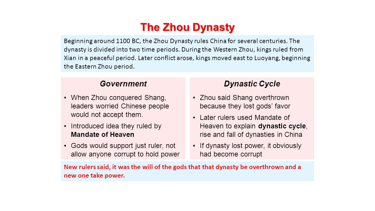 The Story of China - The rise and fall of the Shang