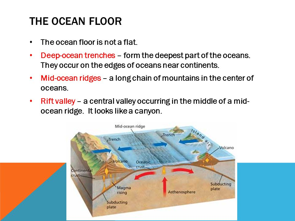 Chapter 17 Plate Tectonics Ppt Video Online Download