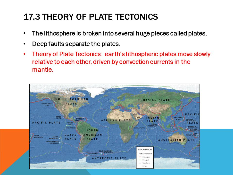 an understanding of the theory of plate tectonics Plate tectonics - timeline of the development of the theory of plate tectonics: significant events in the development of the theory of plate tectonics are summarized.