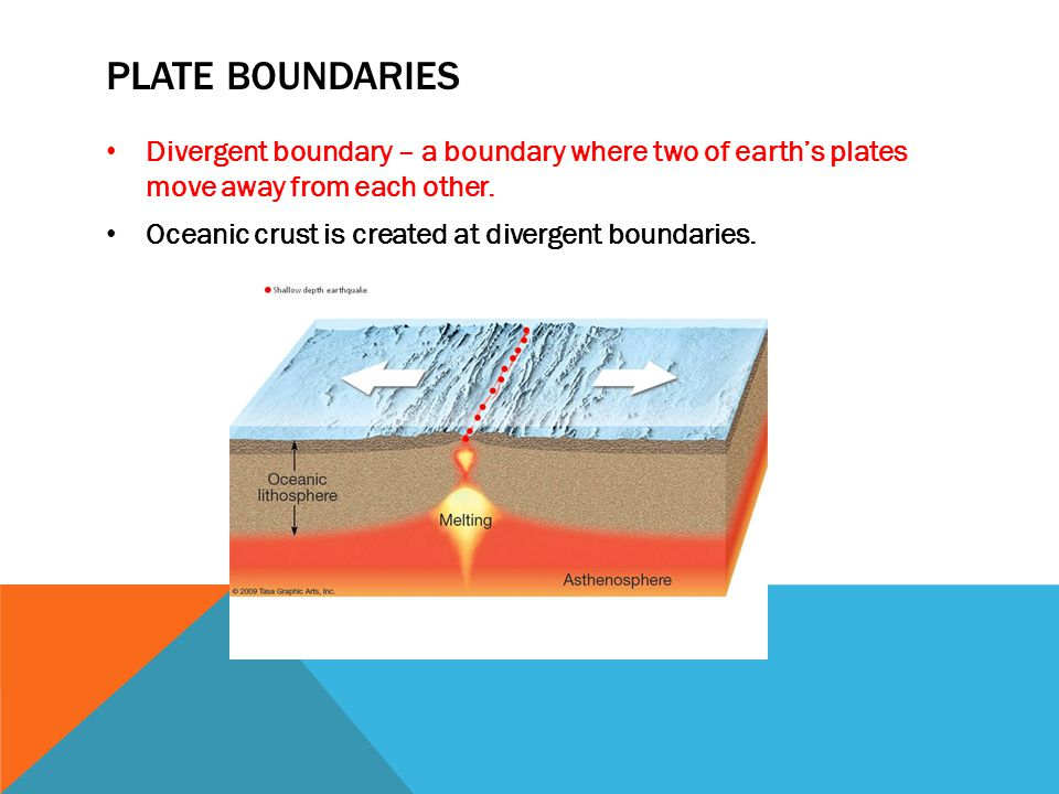 divergent and convergent plate margins comparison Solved venn diagram divergent and convergent plate boundaries  convergent  and  plate tectonics difference between crust and lithosphere video   convergent.