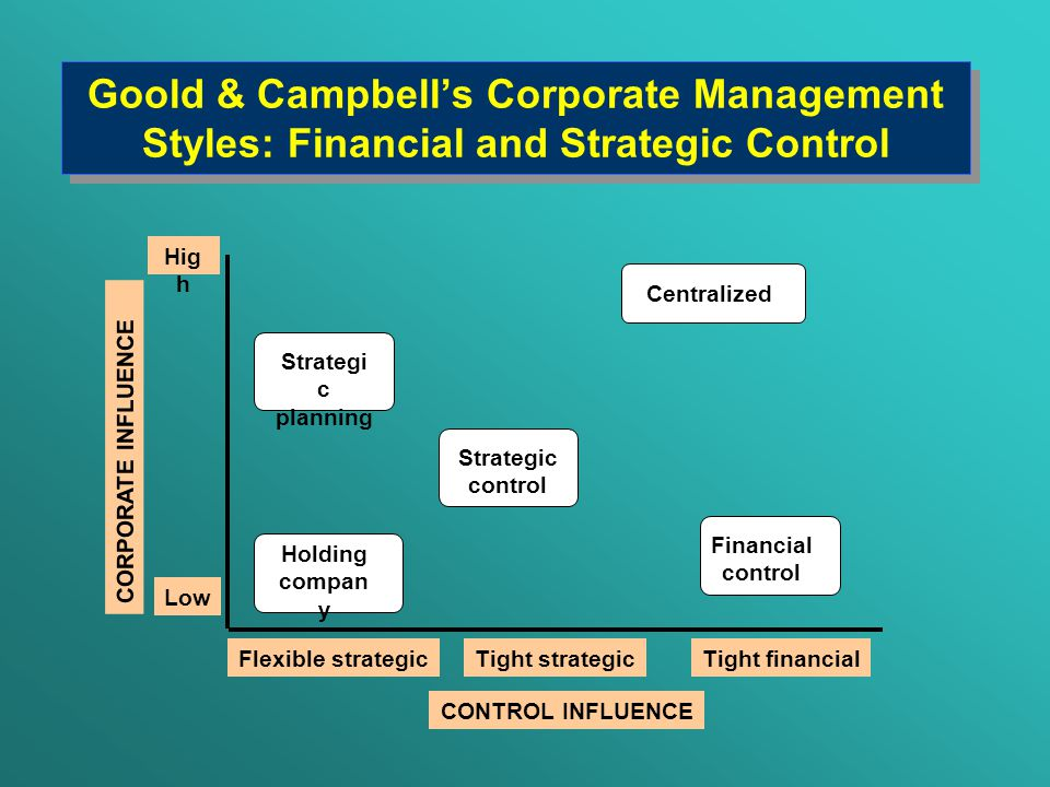 an analysis of the effect of a company s capital structure on strategic financial planning and how i Knight's managerial mode is one that is characterized by strategic planning this mode is representative of an open-minded ceo, one willing to take calculated risks and make conservative decisions based on careful analysis of external and internal environments.