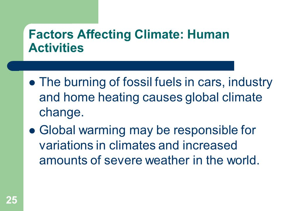 human activity in climate change