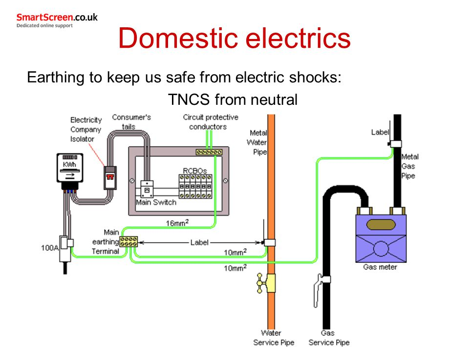 Domestic Electric Circuit - Merzie.net