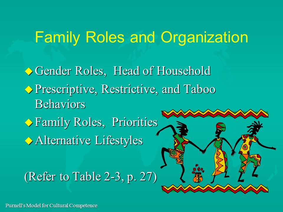 research on how children perceive gender roles Parenting and family  there is insufficient research to know if these children later identify as gender-expansive or transgender adults  professional who.
