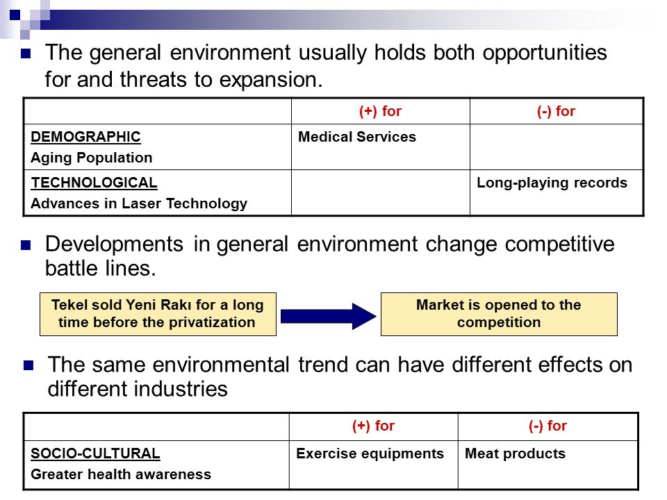 Developments in general environment change competitive battle lines.