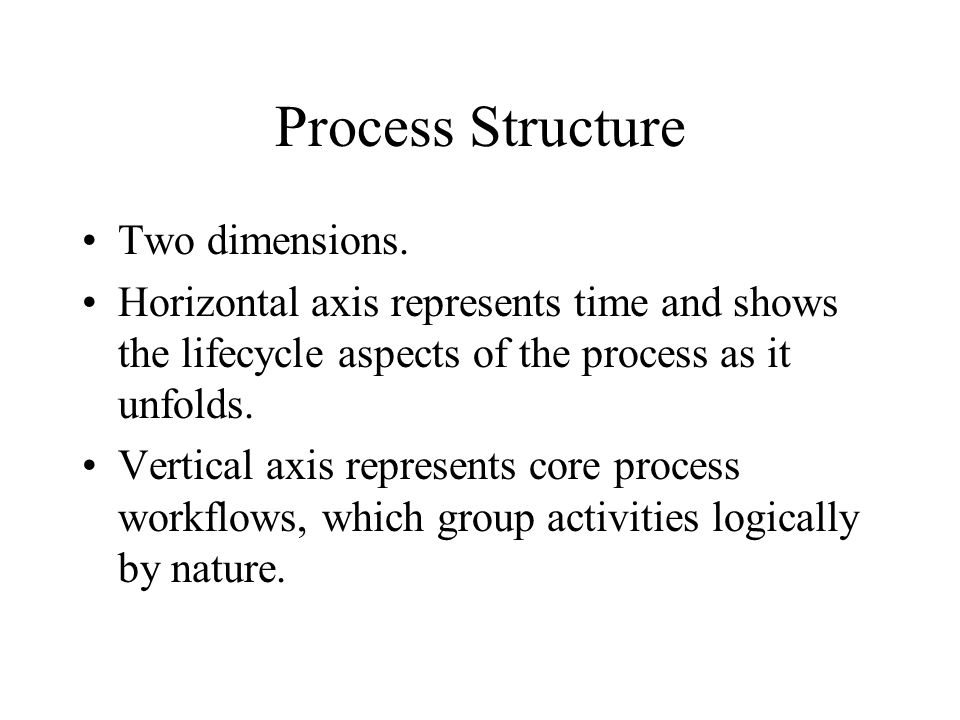 Process Structure Two dimensions.