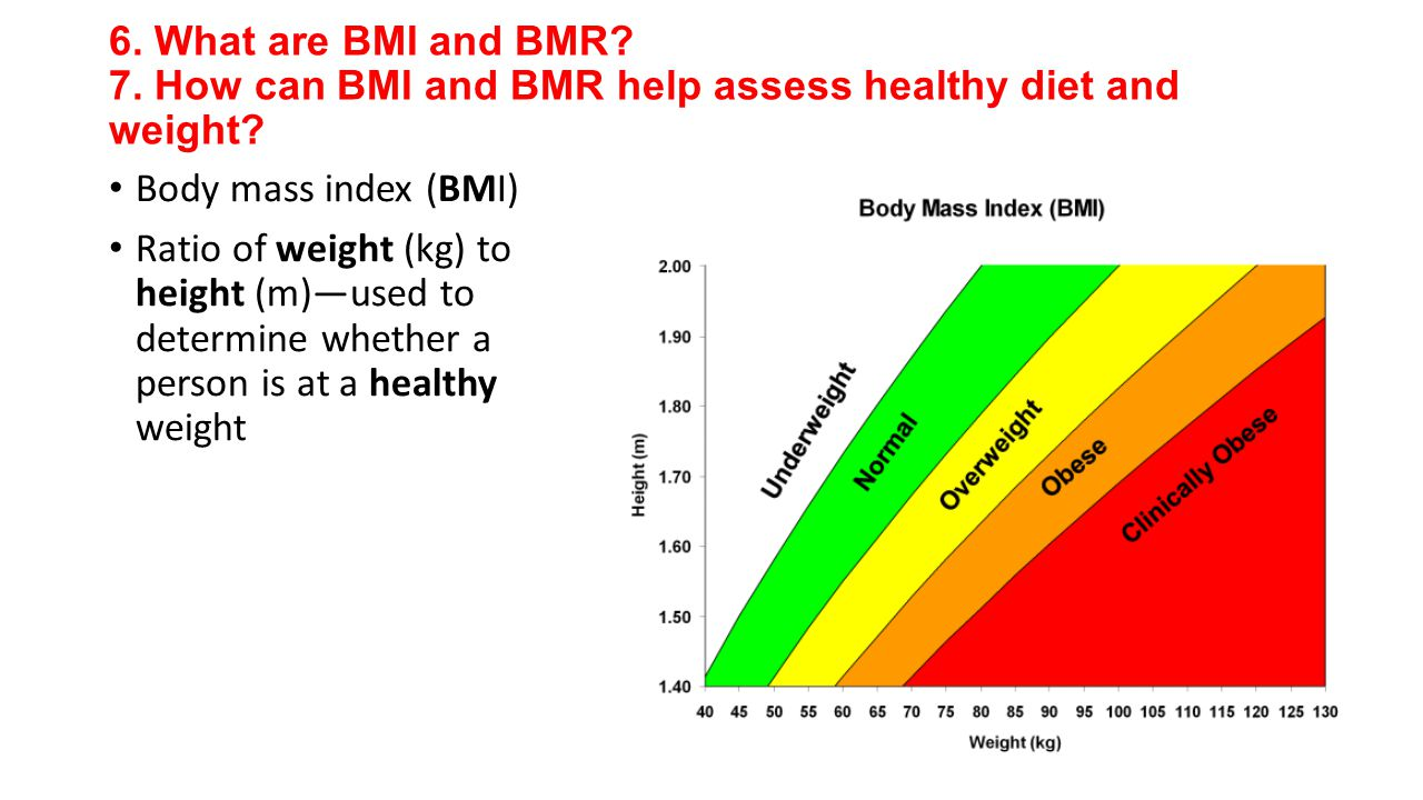 Dietary assessment methods in epidemiologic studies