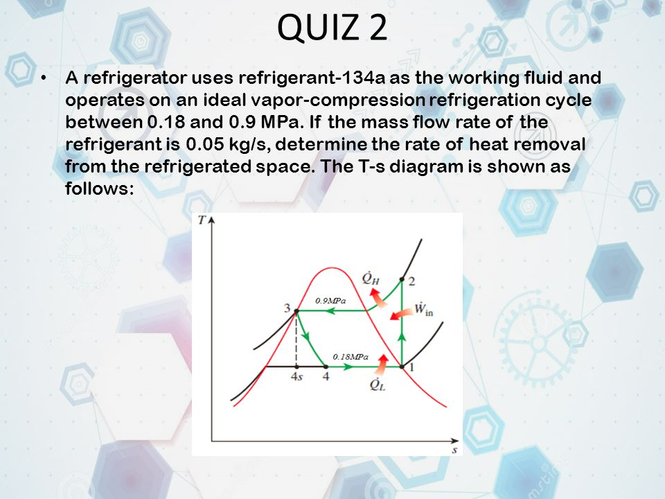 QUIZ 2 A refrigerator uses refrigerant-134a as the working fluid and  operates on an ideal vapor-compression refrigeration cycle between 0 18 and  0 9 MPa