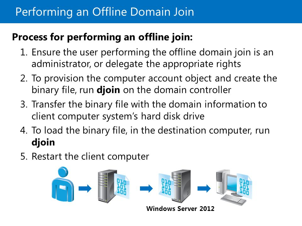 New features in Active Directory Domain Services in ...