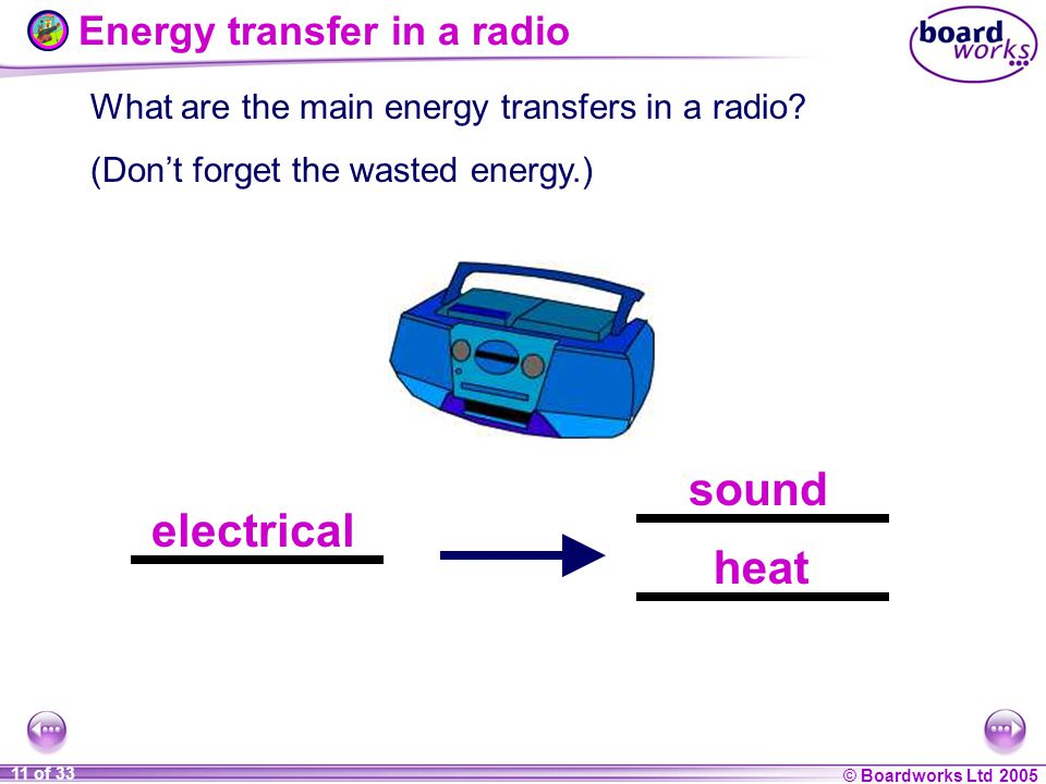 Ks4 Physics Energy Transfers Ppt Video Online Download