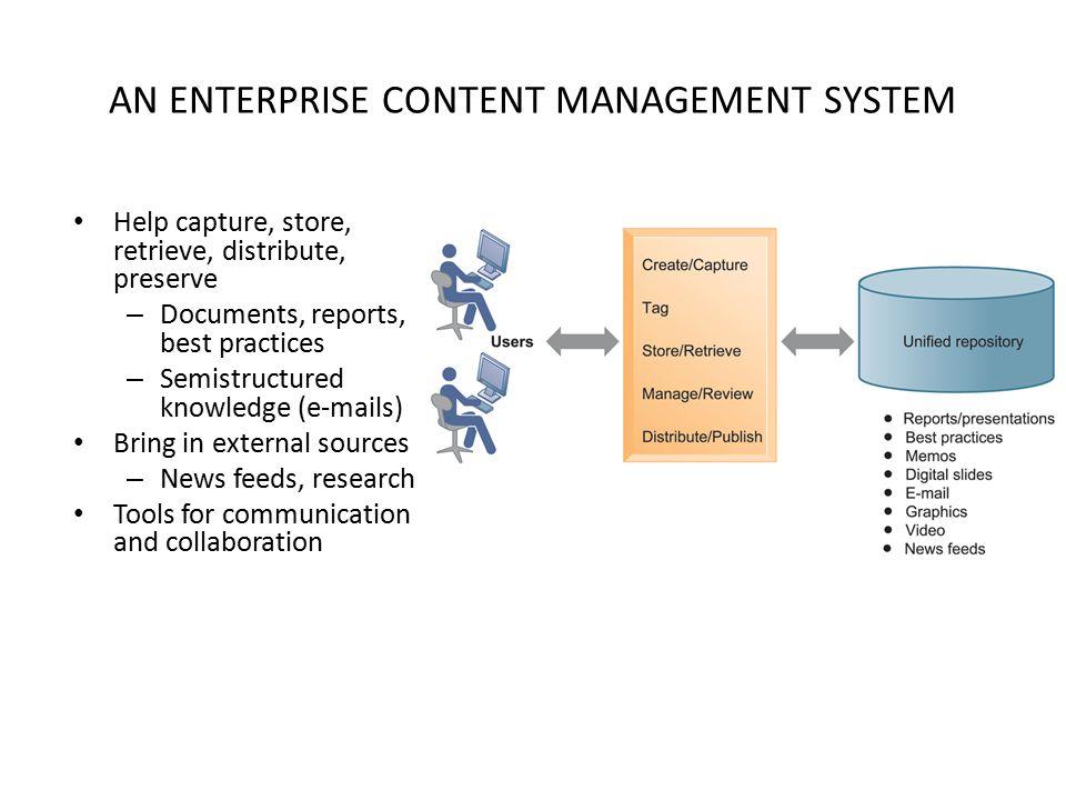 enterprise content management system pdf