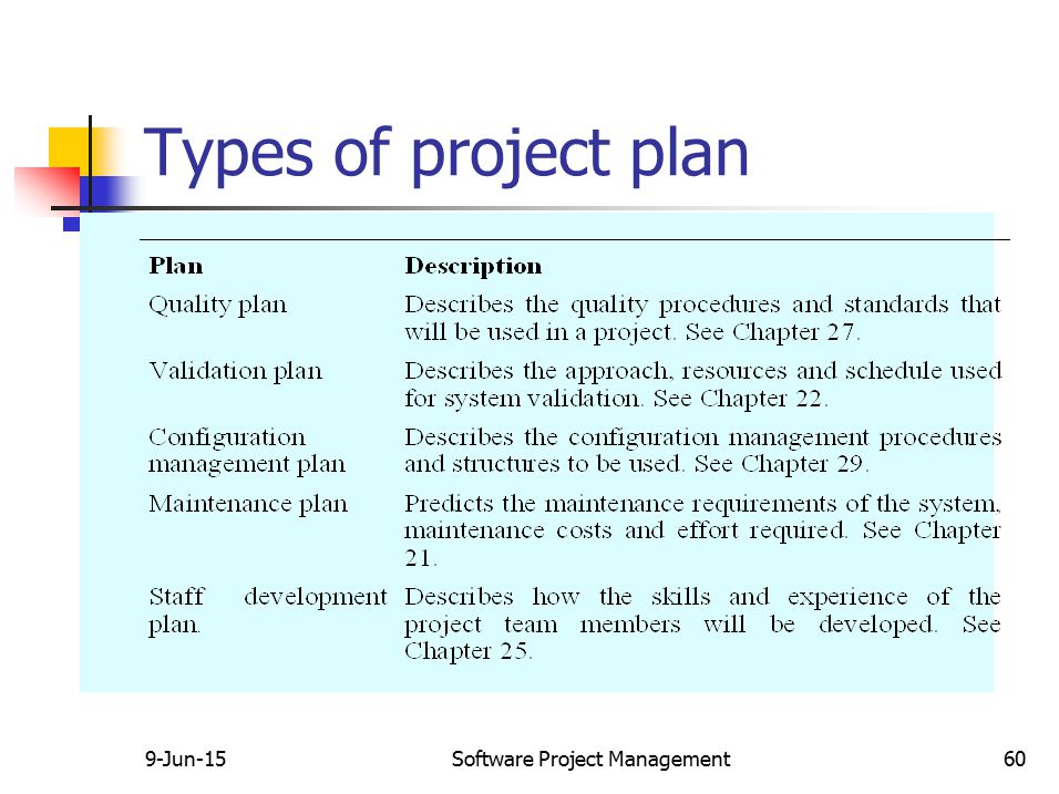 oop project plan Top-down and bottom-up are both strategies of information processing and knowledge ordering,  but eventually grow in complexity and completeness object-oriented programming (oop) is a paradigm that uses objects to design applications and computer programs  a basic plan drawing of the overall project.