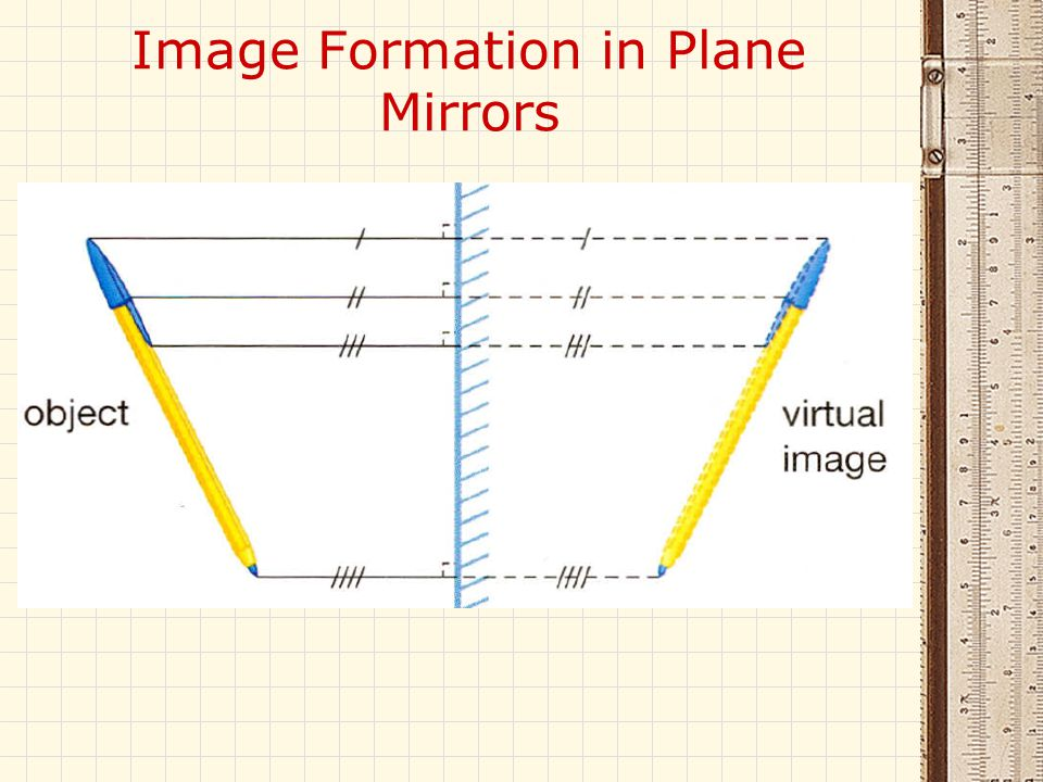 locating images in a plane mirror Mirrors and reflection  the diagram above shows light being reflected by a plane mirror  images formed in mirrors are the same size and the same distance as.