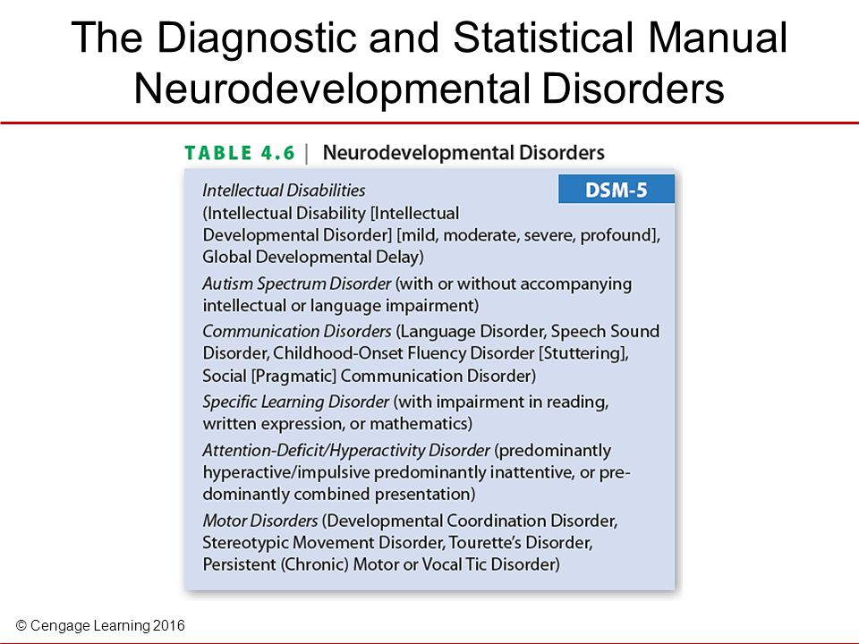 diagnostic and statistical manual of mental disorders fifth edition pdf