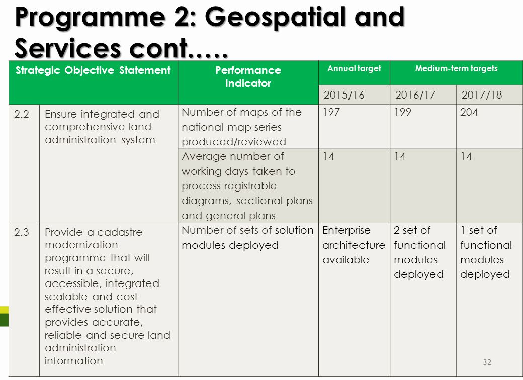 development of a geospatial framework The greater manchester spatial framework is a joint plan for greater  the  second draft of the plan is currently being developed, with a view to publish it in.
