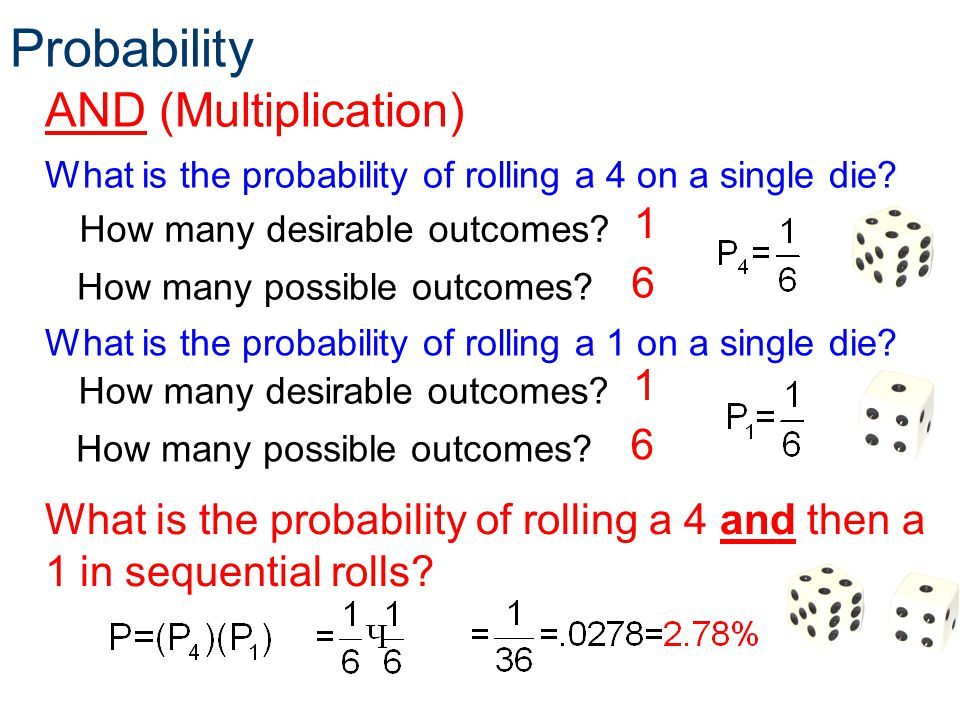 Probability AND (Multiplication)