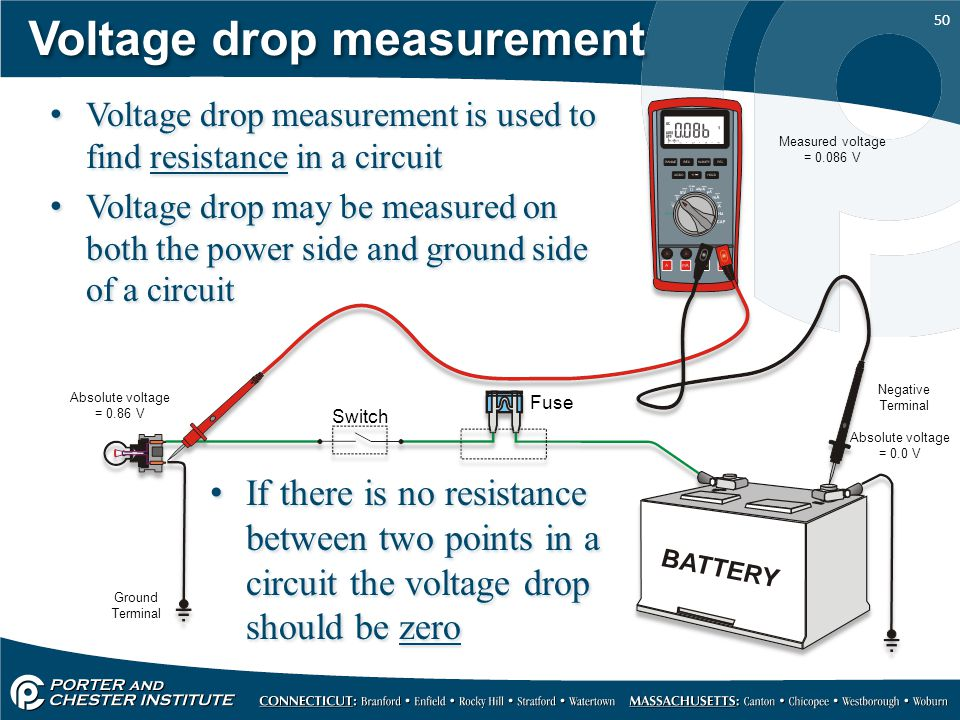 Voltage Drop Tester : Using the eedm d dvom ppt download