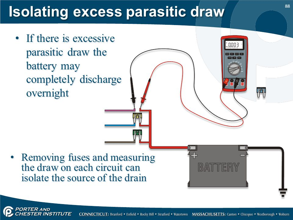 corrosion in fuse box parasitic draw   36 wiring diagram